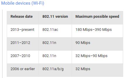 gigabit-ready-wifi